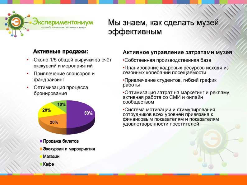 Доска объявлений по кредитам - Башкортостан