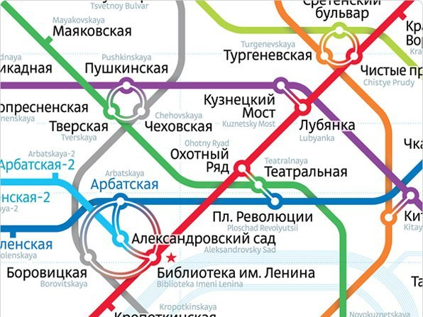 В московском метро карты от