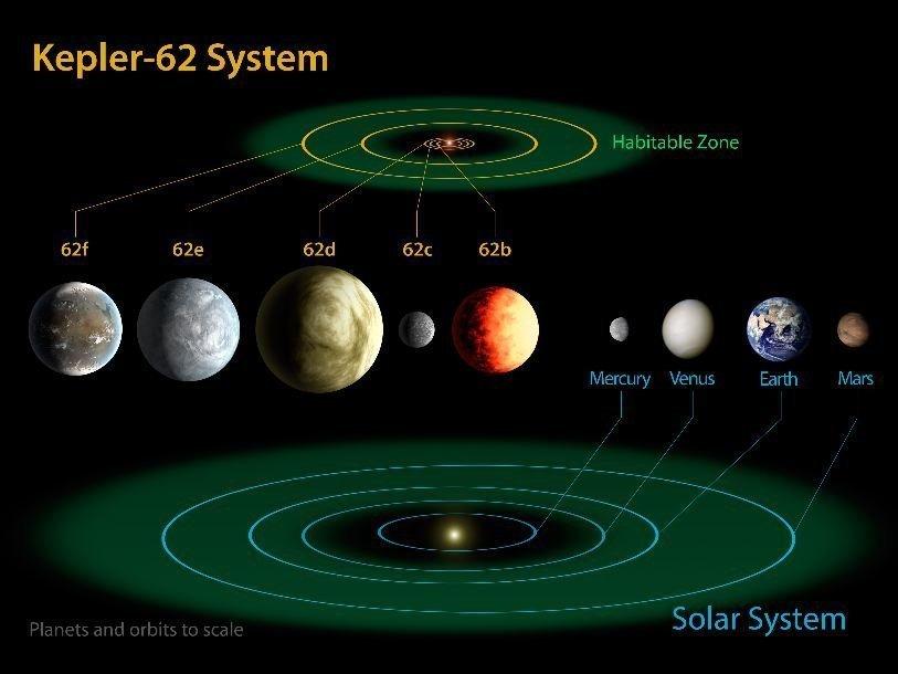 Поиск жизни в солнечной системе