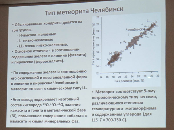Тип метеорита в Челябинске