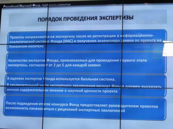 Порядок конкурсного отбора в РФ