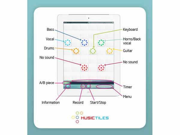 Так выглядит приложение MusicTiles
