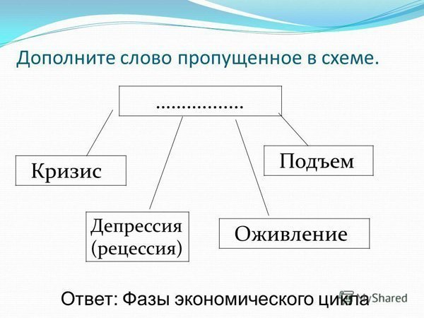 Схема: myshared.ru
