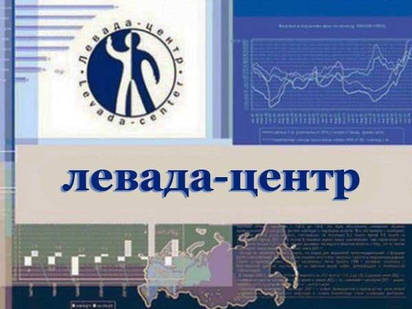 «Левада-центр» пожаловался вЕСПЧ назакон обиностранных агентах