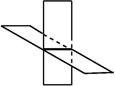 Пересекающиеся плоскости
