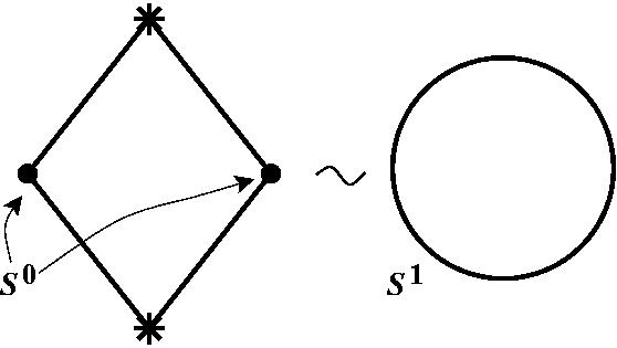 Получение сферы S1 из сферы S0 посредством надстройки