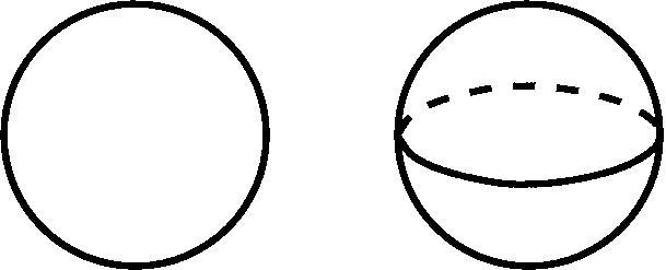 Окружность и сфера