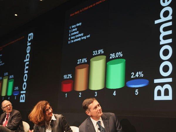 Bloomberg назвал основные мировые угрозы 2017 года