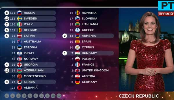 Голосует Чехия