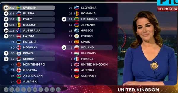 Голосует Великобритания