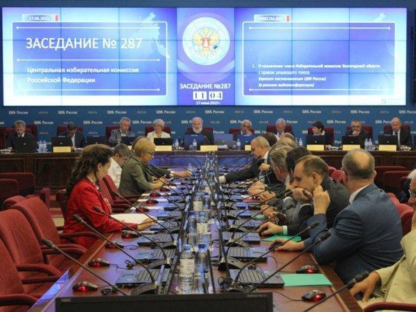 ЦИК уведомят осборе инициативной группы повыдвижению В. Путина