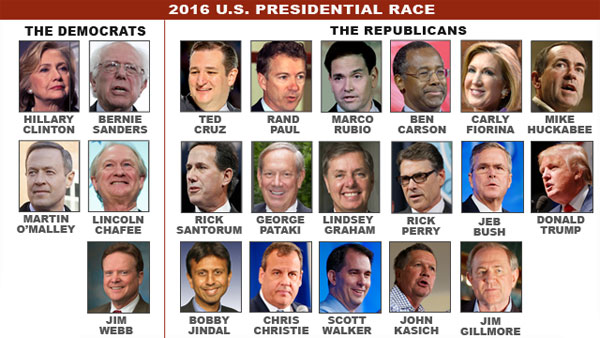 the 2016 presidential elections in the united states