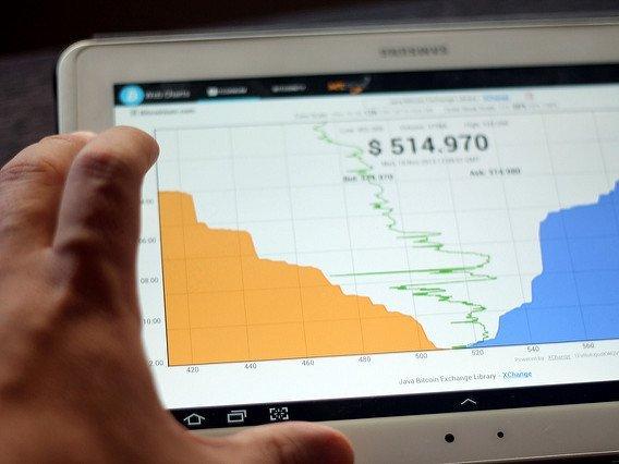 «Волка сУолл-стрит» назвал ICO «крупнейшей аферой вистории»