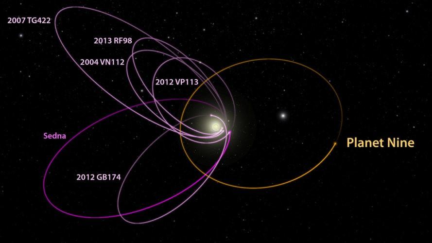 Планета девять: новые доказательства