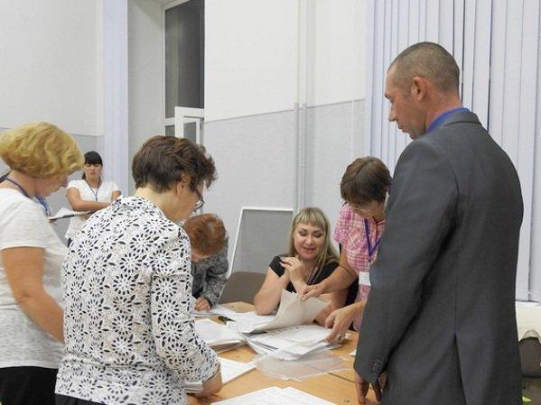 Выборы вСеверной Осетии признаны действительными исостоявшимися