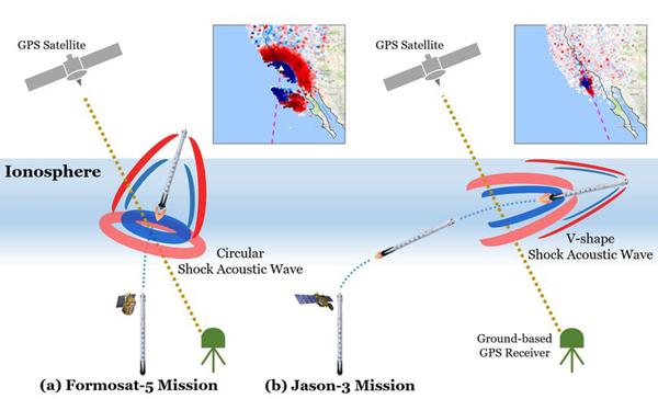 Falcon 9 и ионосфера
