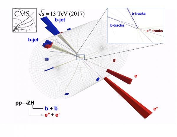 Распад бозона Хиггса – подтверждение Стандартной теории