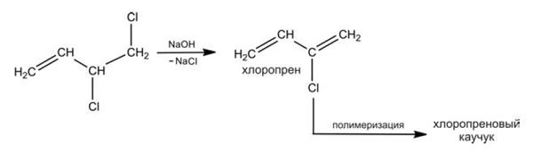 Карнавал молекул