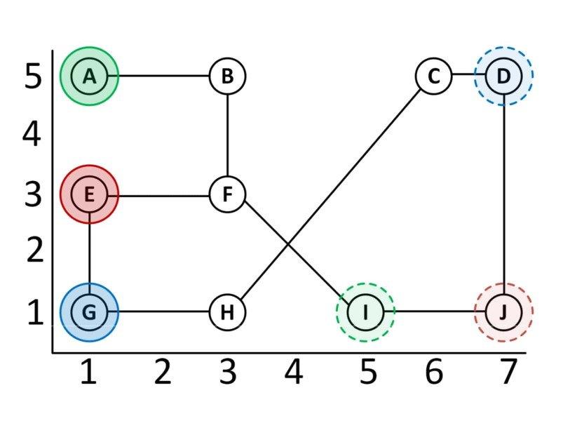 Новый алгоритм проложит траектории движения для роботов