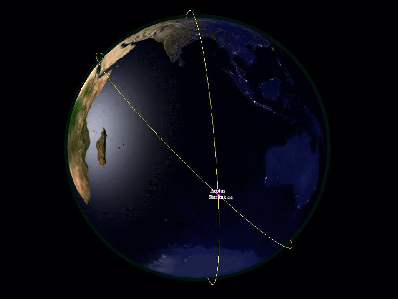 Безопасность движения на орбите